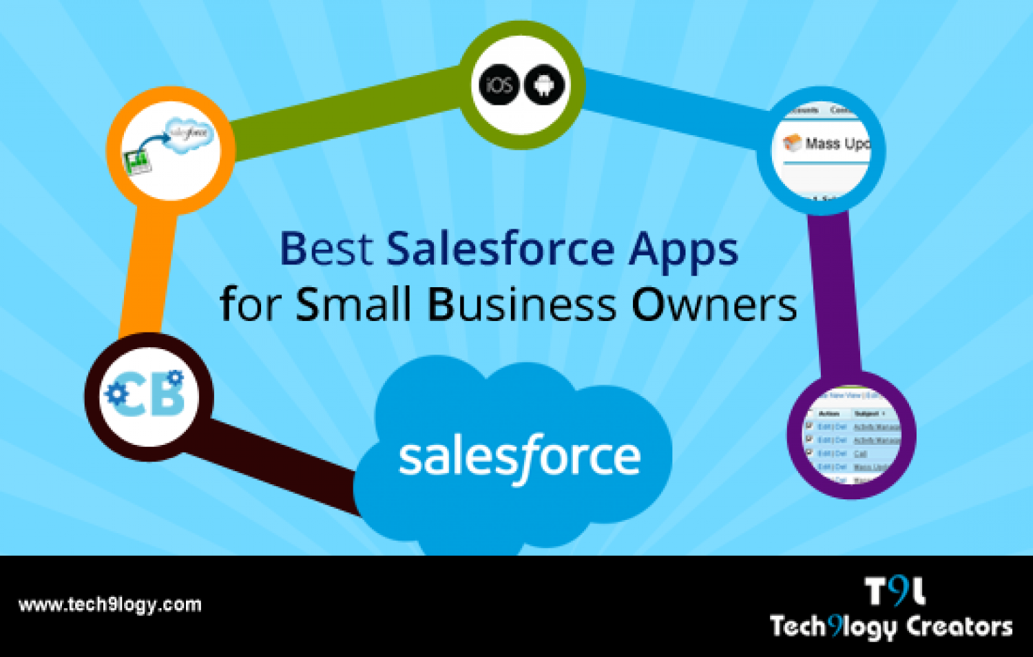 Infographics salesforce