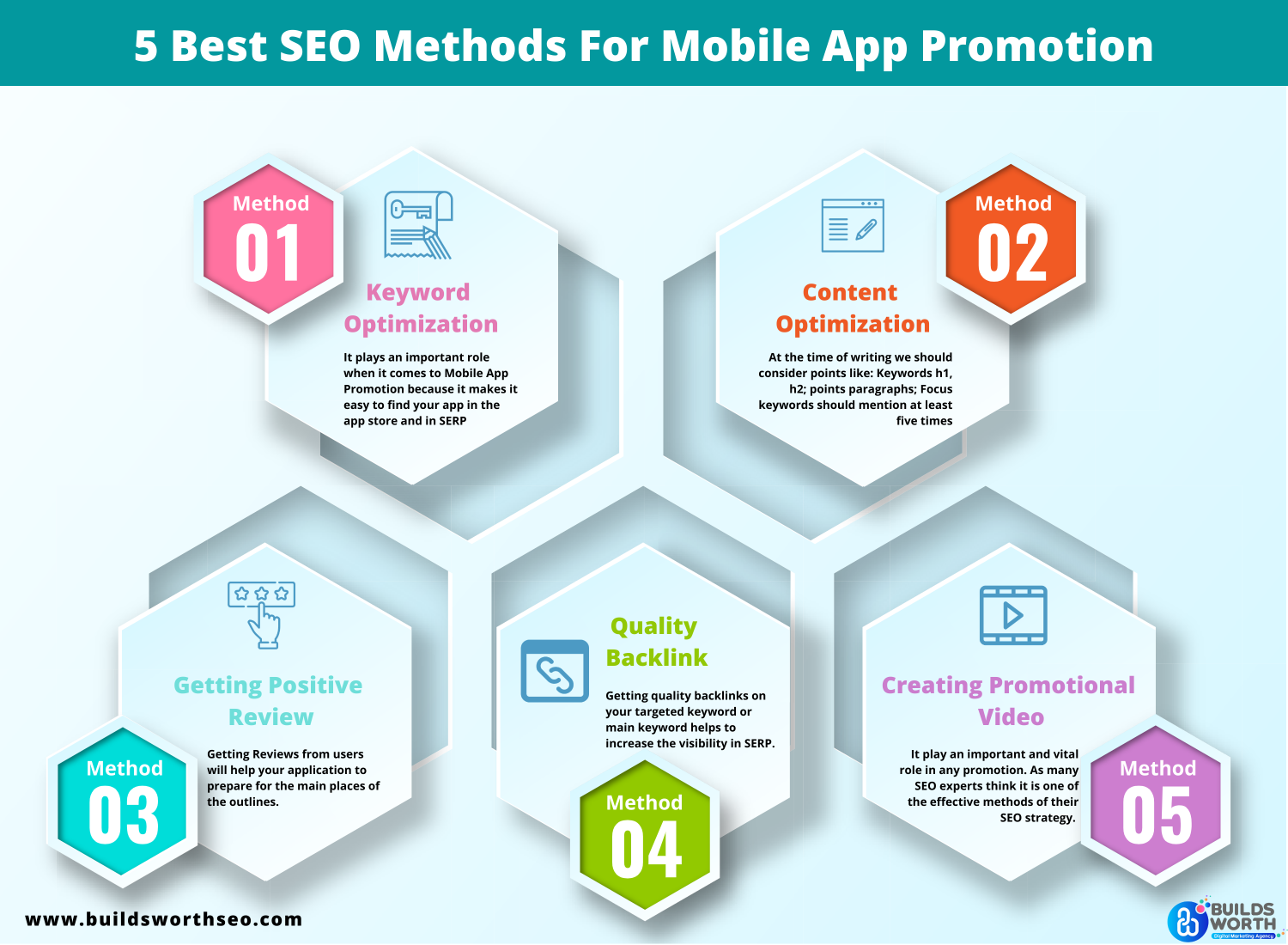 5 Best SEO Methods For Mobile App Promotion Infographic