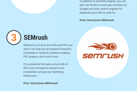 5 Best SEO Tools for Startups Infographic