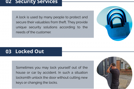 5 Best Services Provided By Locksmith Acworth GA Infographic