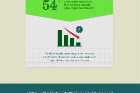 5 Big Marketing Budget Mistakes To Avoid Infographic