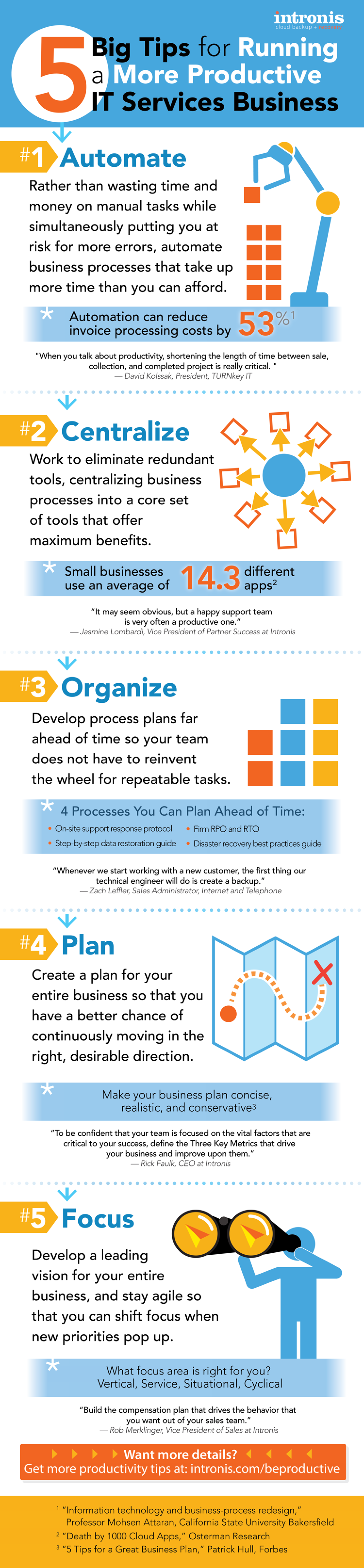 5 Big Tips to Run a More Productive IT Services Business ...