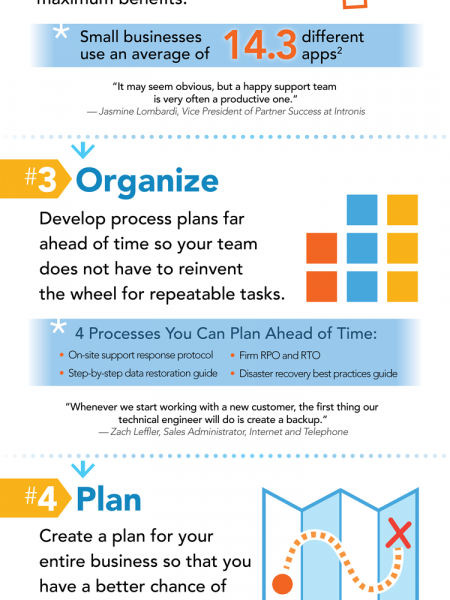 5 Big Tips to Run a More Productive IT Services Business Infographic
