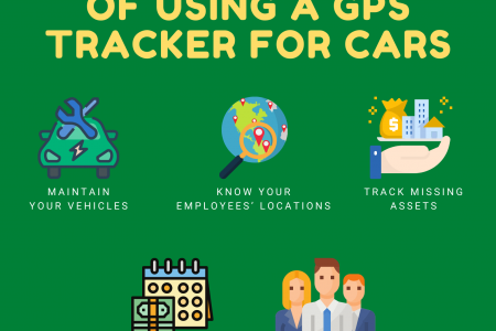 5 Business Benefits Of Using A GPS Tracker For Cars Infographic