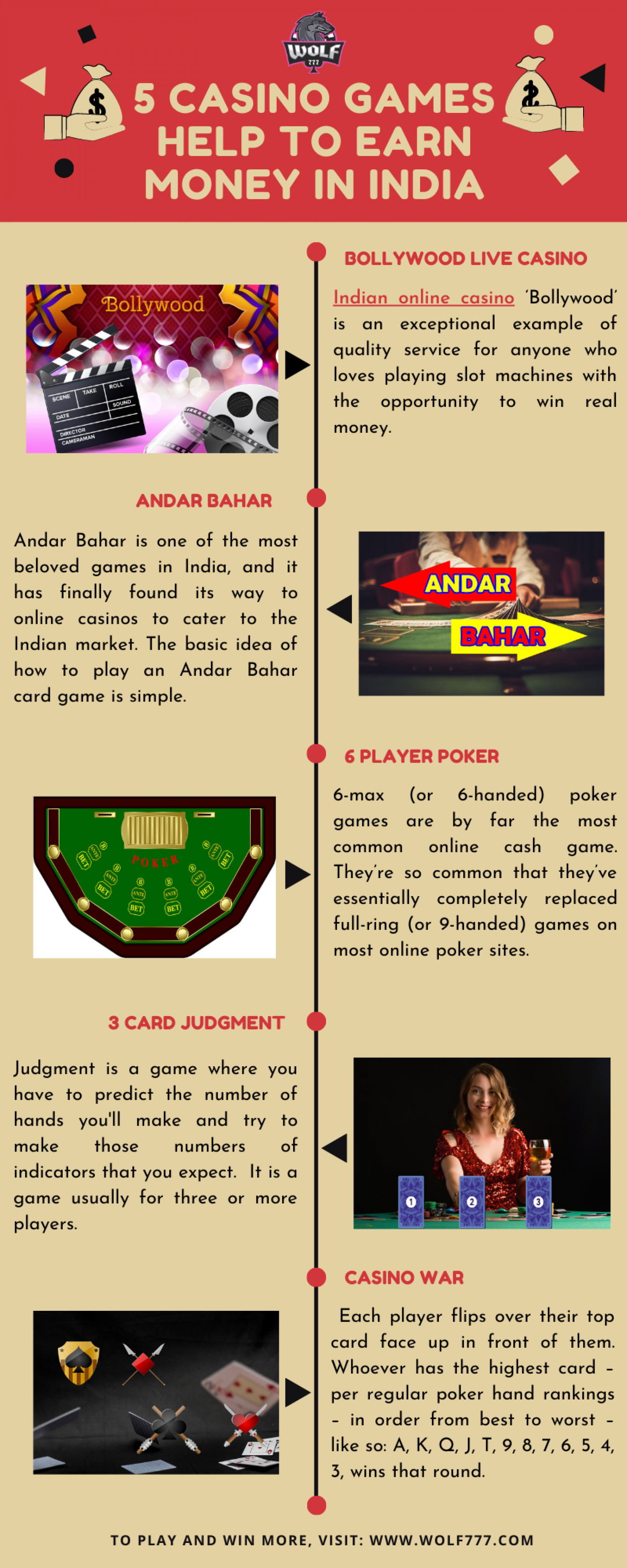 5 Casino Games Help to Earn Money in India Infographic