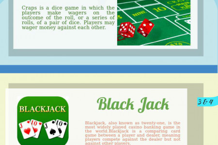 5 Casino Picks that Never Go out of the Game Infographic