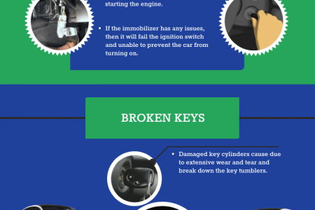 5 Causes of Mercedes-Benz Ignition Switch Failure in Mill Valley Infographic