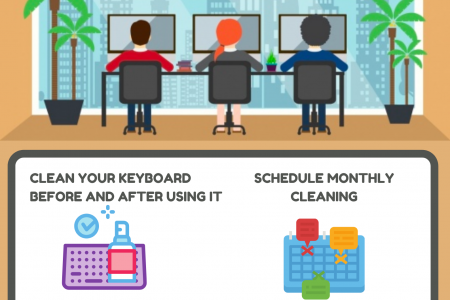 5 Commercial Building Cleaning Tips For Your Office Infographic