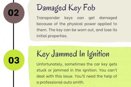 5 Common Car Key Issues Solved By Marin Locksmith Infographic