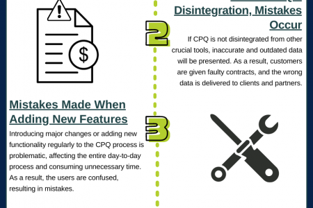 5 Common Mistakes You are Ignoring While Implementing Salesforce CPQ Infographic