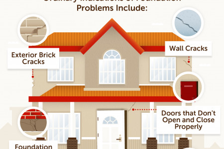 5 Common Signs of Foundation Problems  Infographic
