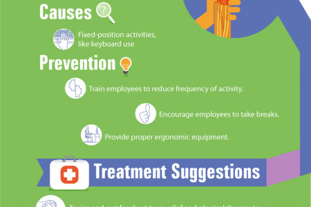 5 Common Work-Related Injuries Infographic