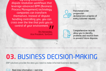 5 Communications Issues ERP Could Solve Infographic