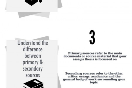 5 Core Principles of Using Sources in Essays  Infographic