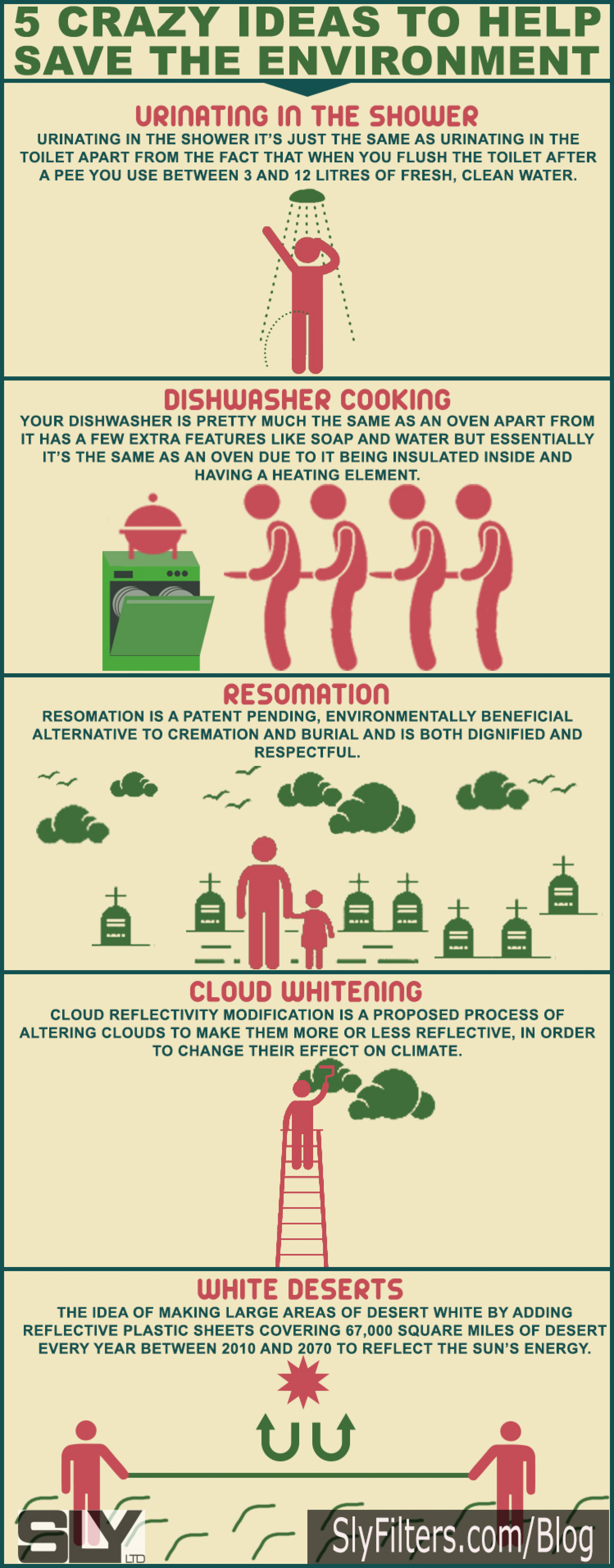 5 Crazy Ideas To Help Save The Environment Infographic