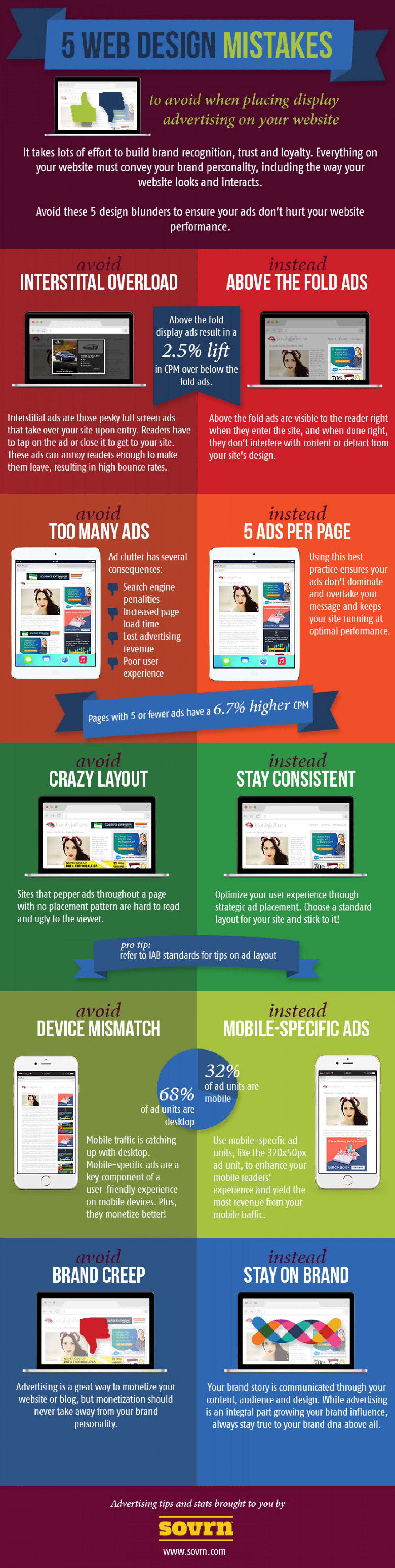 5 Display Advertising Mistakes That Hurt Your Web Design Infographic