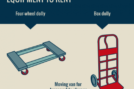 5 DIY Home Improvement Projects to Do Now Infographic