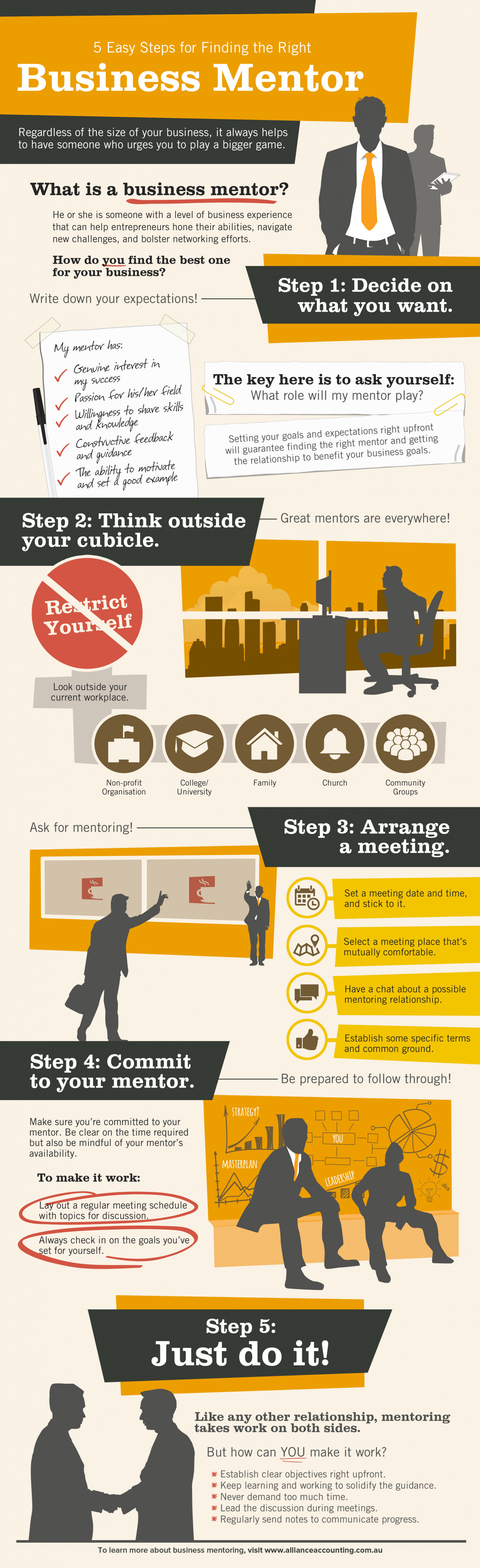 5 easy steps for finding the right business mentor visual ly 5 easy steps for finding the right business mentor infographic