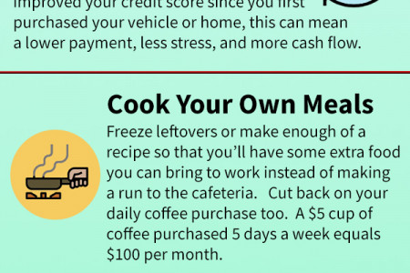 5 Easy Ways To Cut Your Monthly Expenses Infographic