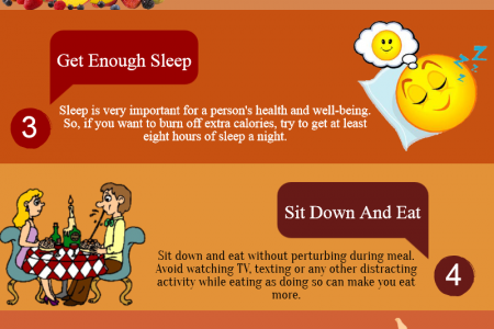5 Effective Ways To Loose Weight Infographic
