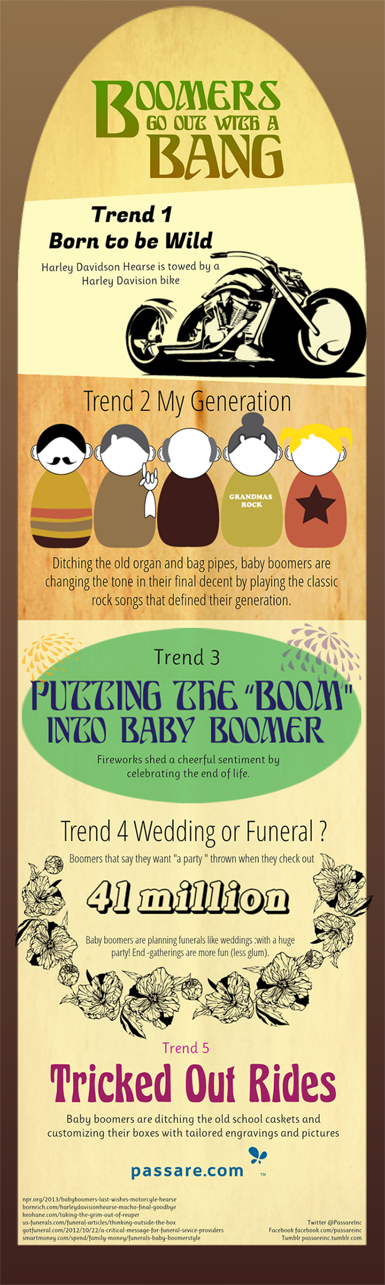 5 End-of-Life-Celebration Trends: Boomers Go Out With A Bang  Infographic