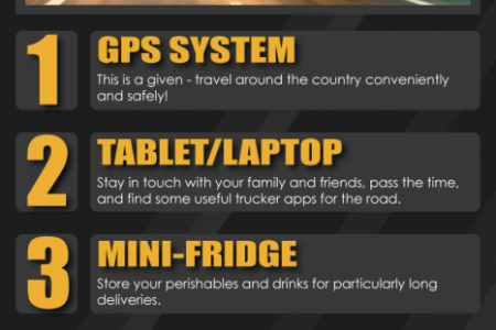 5 Essential Items for your Truck Infographic