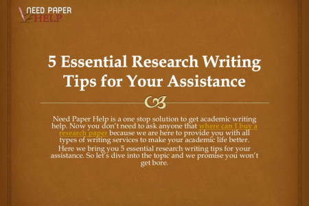 5 Essential Research Writing Tips for Your Assistance Infographic