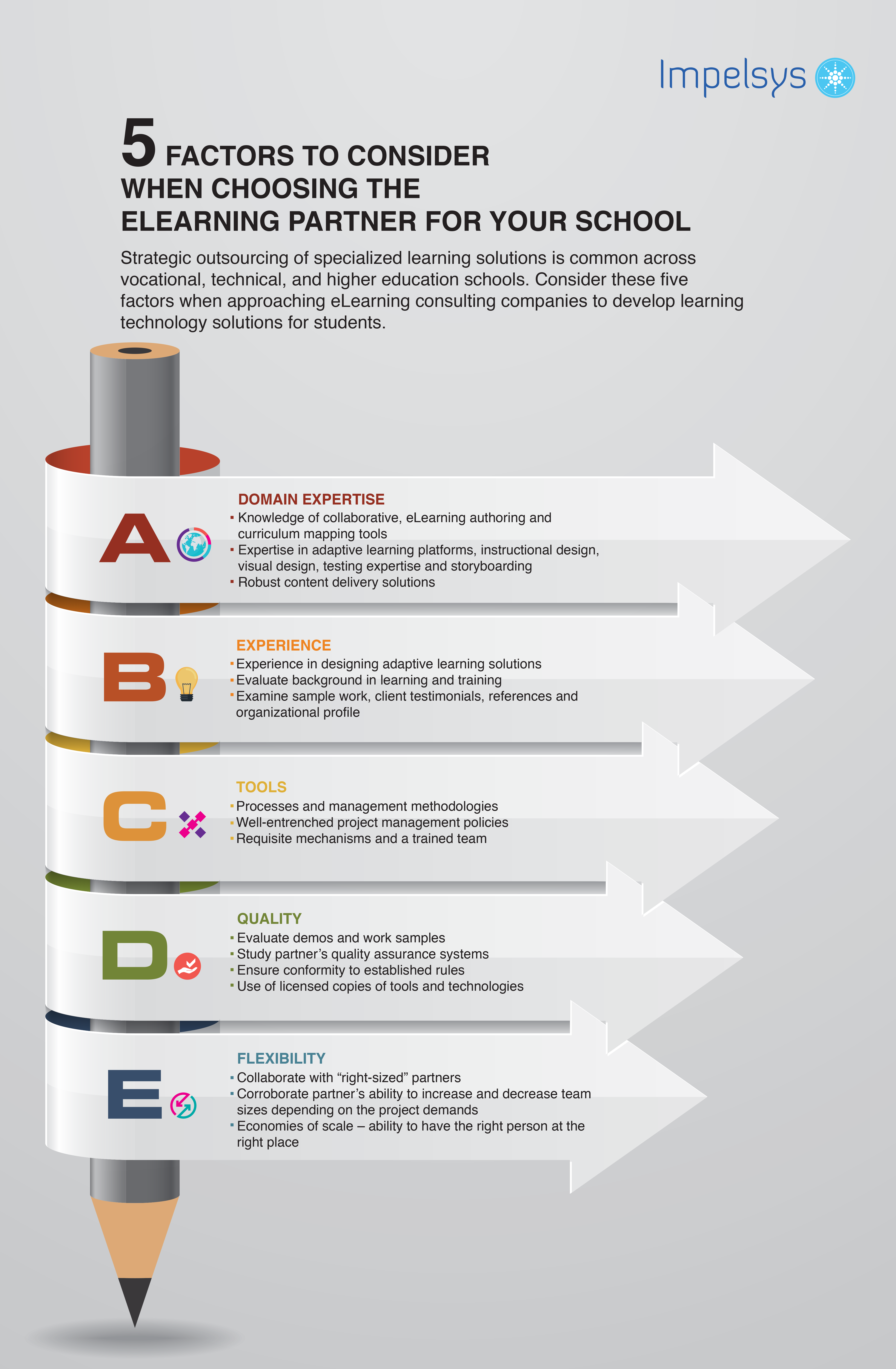 factors to consider when choosing the elearning technology 5 factors to consider when choosing the elearning technology partner for your school ly