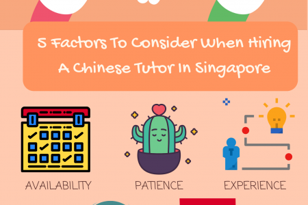 5 Factors To Consider When Hiring A Chinese Tutor In Singapore Infographic
