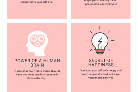 5 facts interesting about behavioral psychology  Infographic