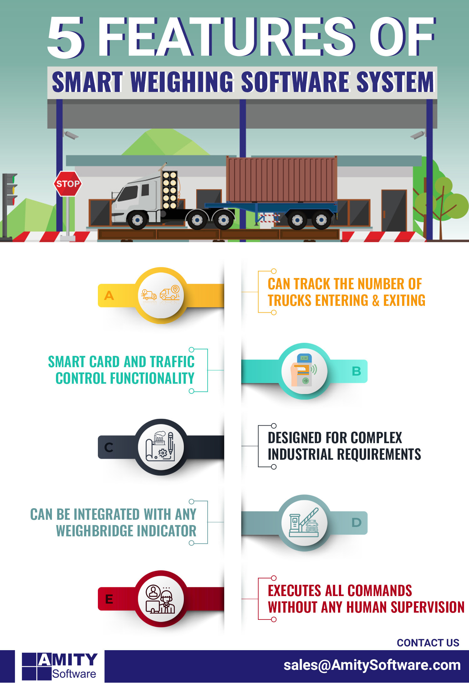 5 Features of Smart Weighing Software System Infographic