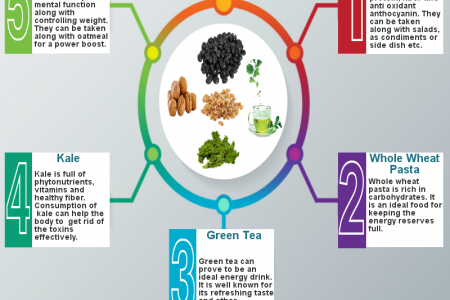 5 Foods That Can Improve Your BJJ Training Infographic