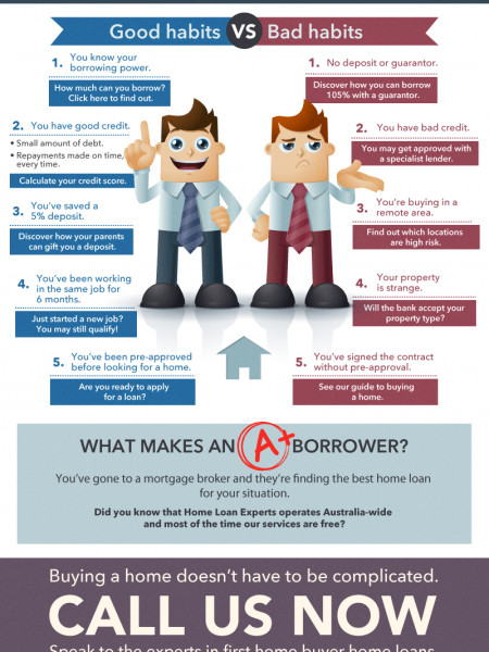 5 Good & Bad Habits Of A First Home Buyer Infographic