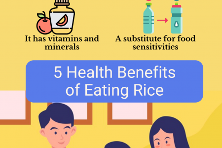5 Health Benefits of Eating Rice Infographic