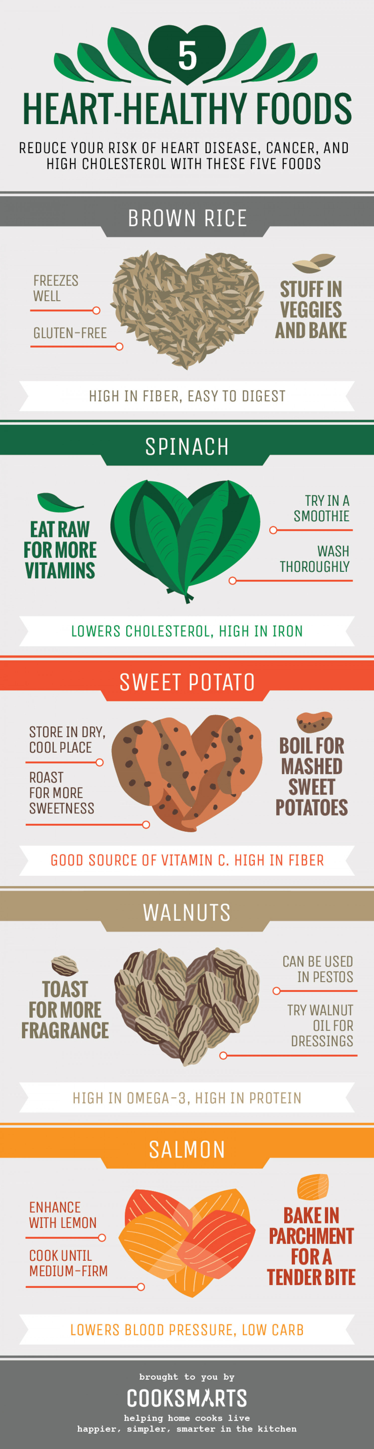 5 Heart Healthy Foods Infographic