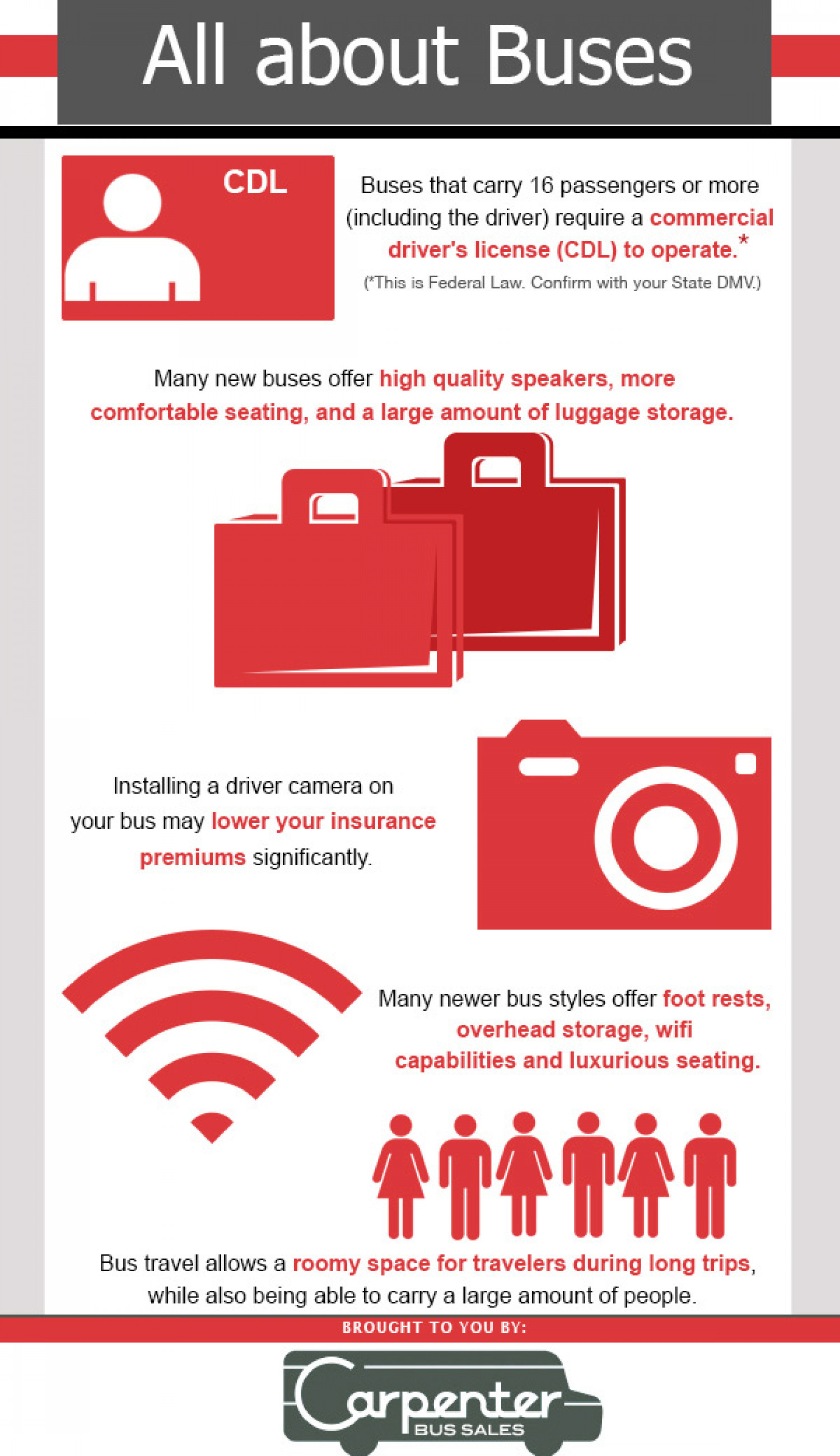 5 Important Facts About Buses Infographic
