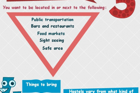 5 Important Tips for Hostel Accommodation Infographic