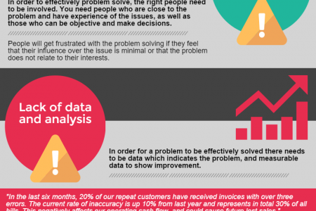 5 issues stalling your problem solving  Infographic