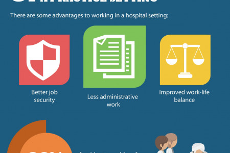 5 Job Hunting Mistakes New Doctors Should Avoid Infographic
