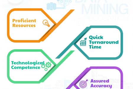 5 Key Advantages of Collaborating with Data Mining Firms Infographic