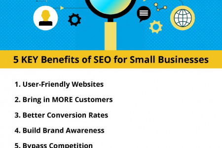5 KEY Benefits of SEO for Small Businesses Infographic