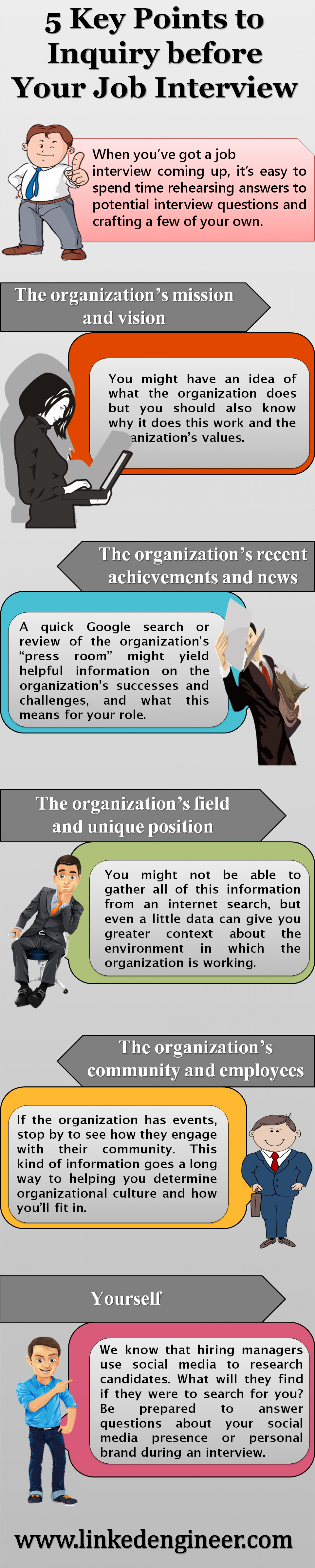 key points to inquiry before your job interview ly 5 key points to inquiry before your job interview infographic