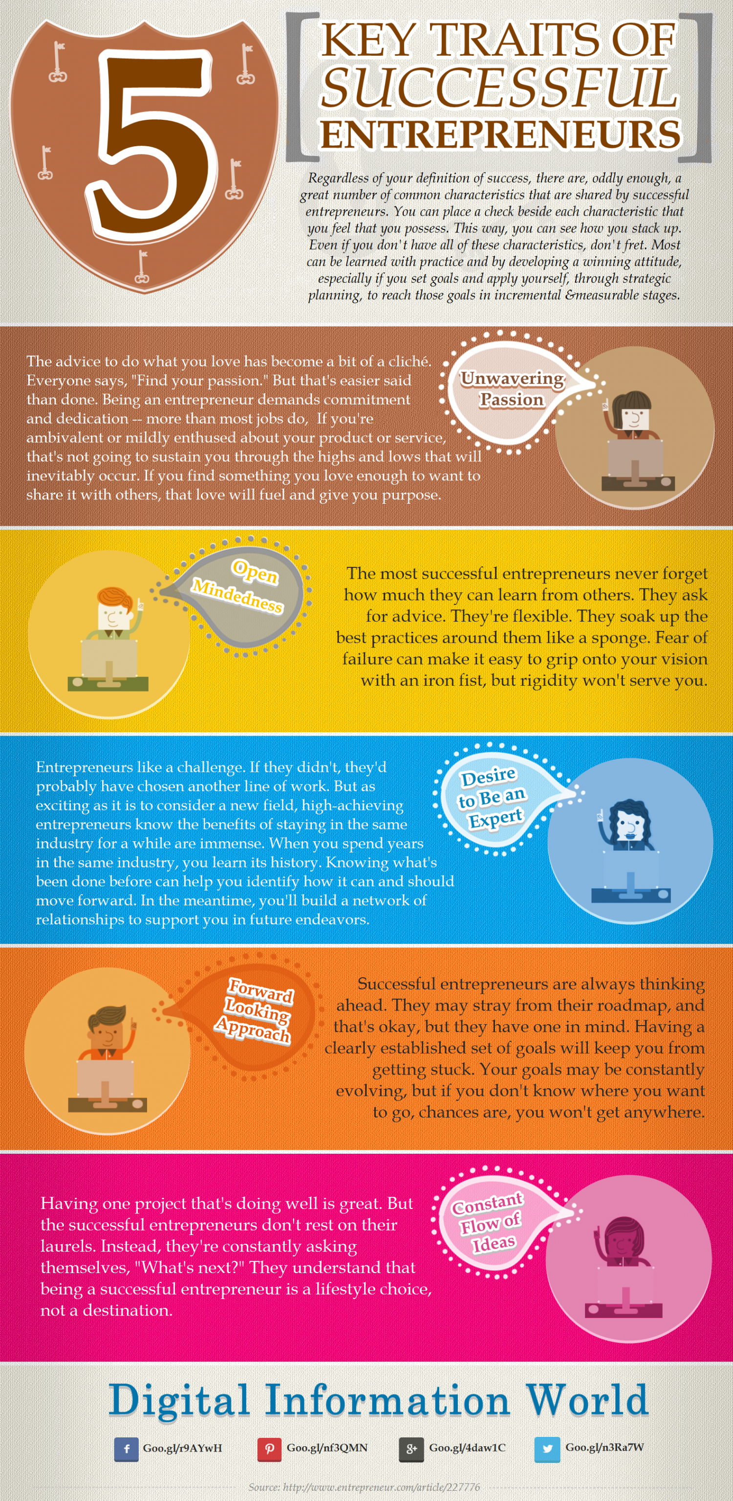 5 Key Traits Of Successful Entrepreneurs Infographic