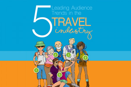 5 Leading Audience Trends in the Travel Industry  Infographic