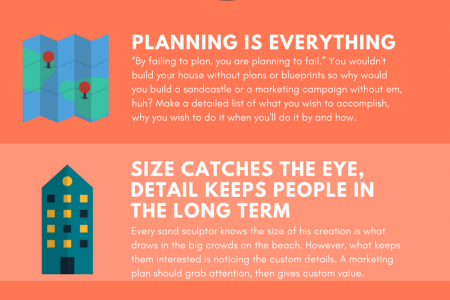 5 Marketing Lessons Learned From Sand Castles Infographic