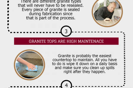 5 Misconceptions about Granite Tops Infographic