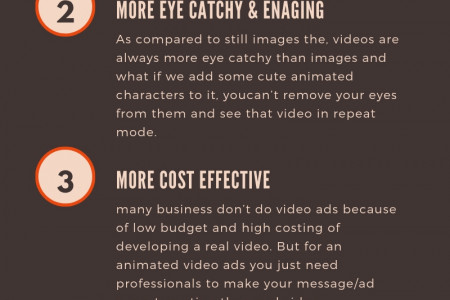 5 Most Important Benefits of Animated Ads Infographic