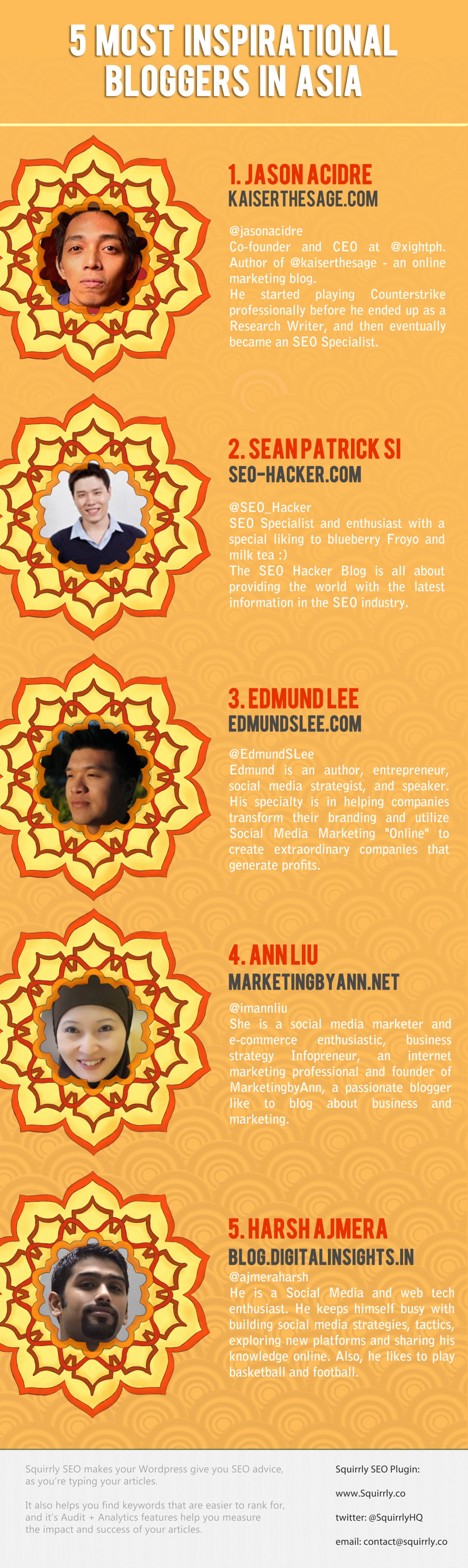 5 Most Inspirational Bloggers In Asia  Infographic