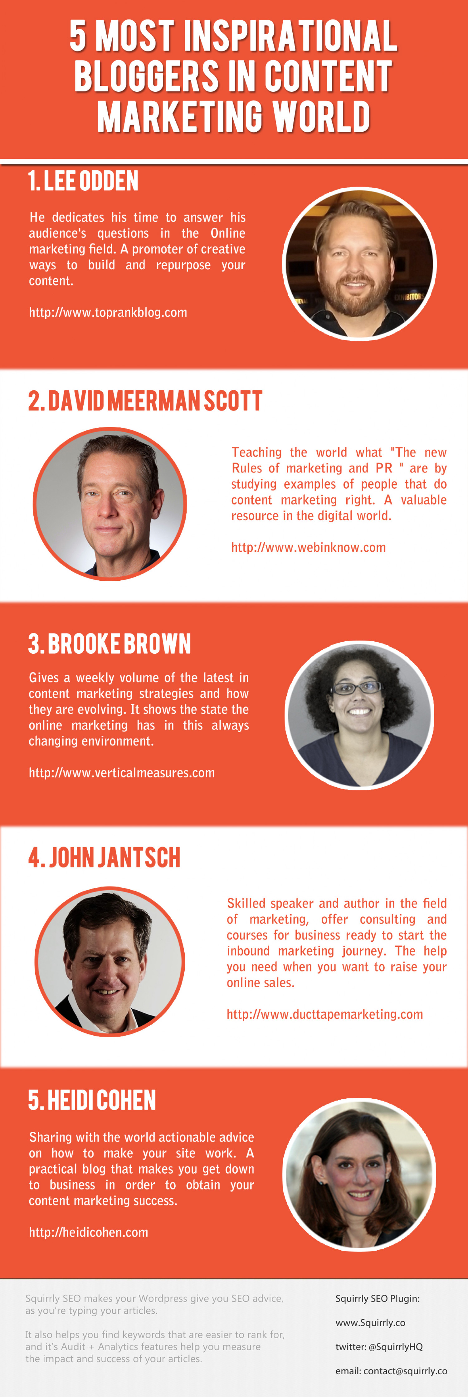 5 Most Inspirational Bloggers In Content Marketing World Infographic
