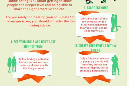 5 Must Know Tips For Online Dating - Dating Advice Infographic